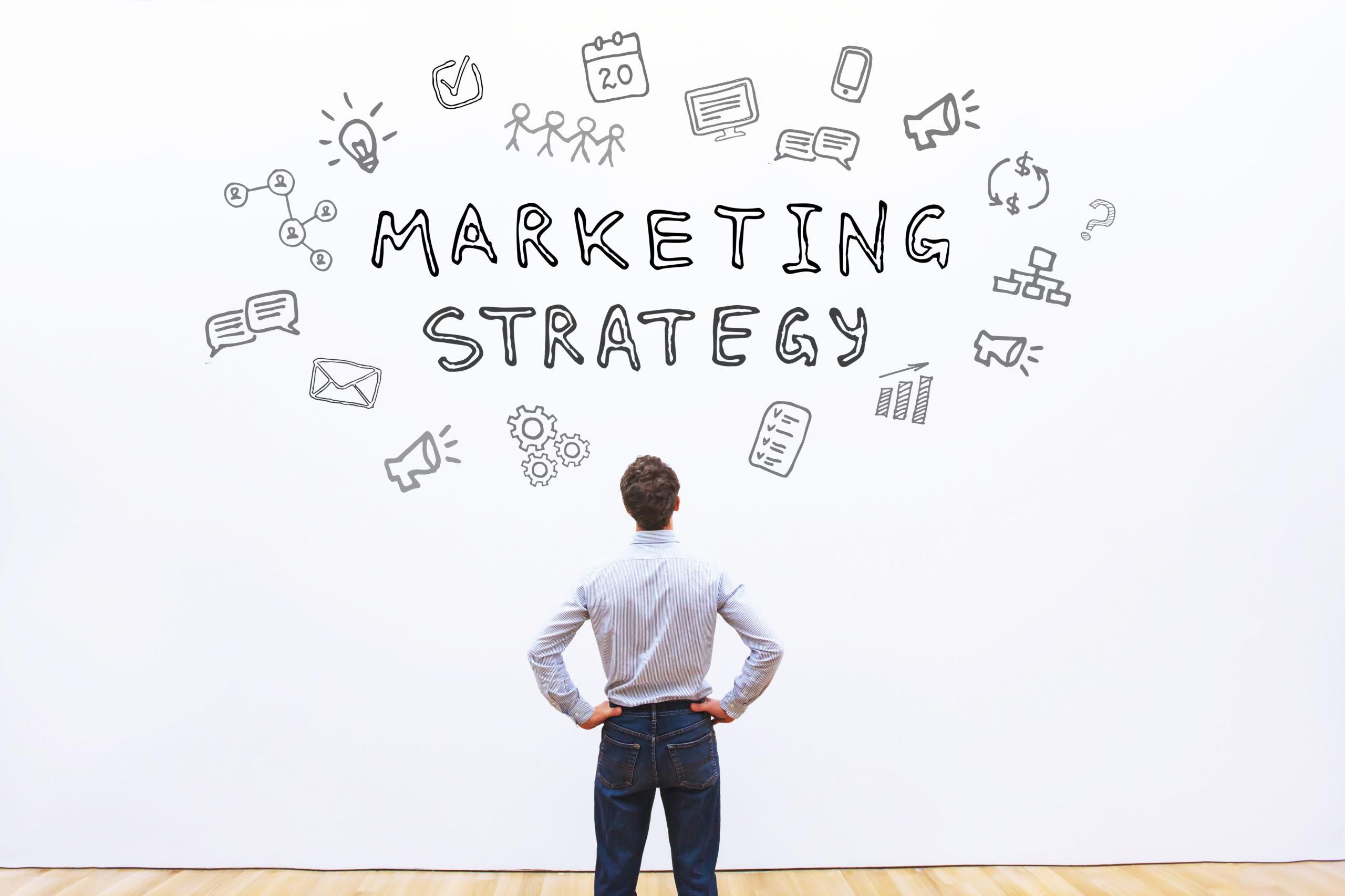 Groworks individuelle Marketing Strategie